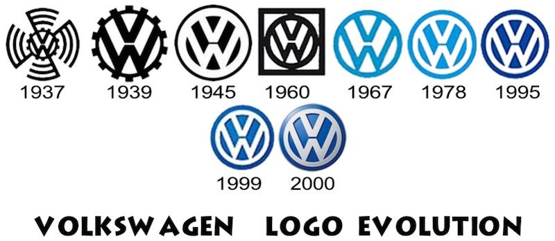Vw Logo History Fluechtlingskrise